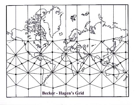 Becker Hagen Grid