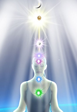 Higher Chakras