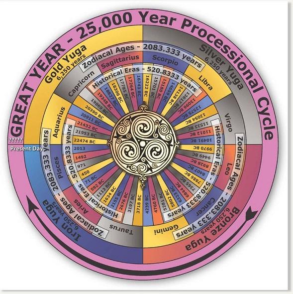 Grand Cycle