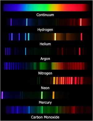 spectrographs